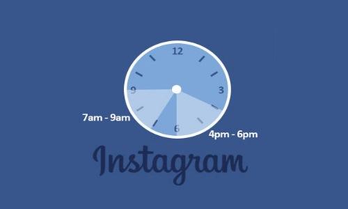 Используя планеры, нетрудно публиковать посты в Инстаграм в лучшее для этого время, а также соблюдать частотность их появления